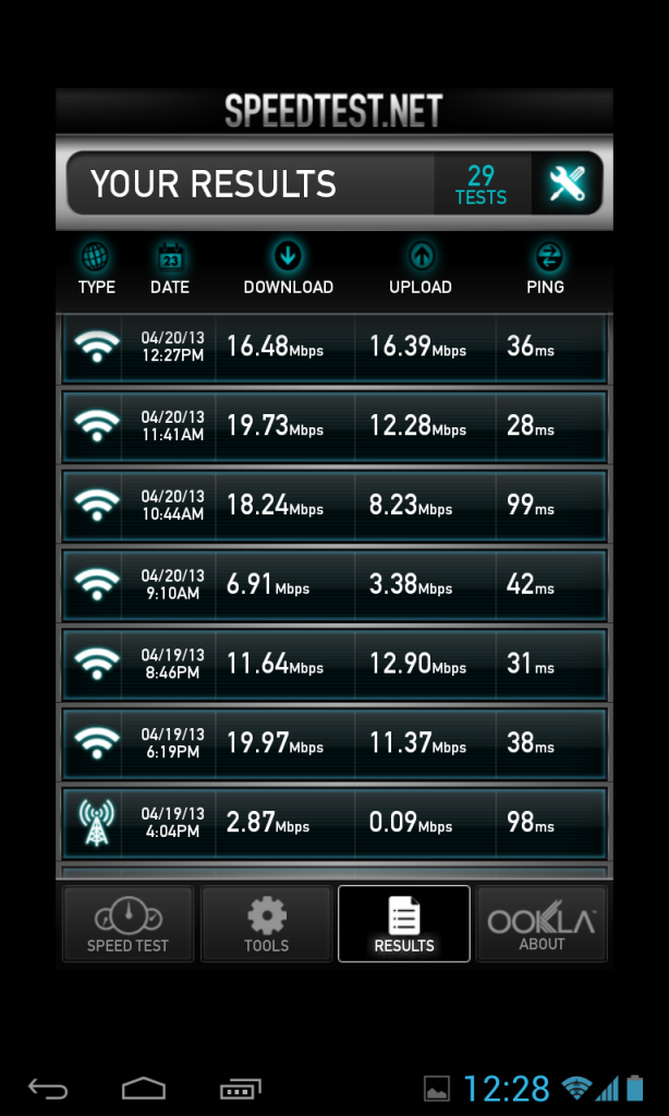 Bell LTE Speedtests