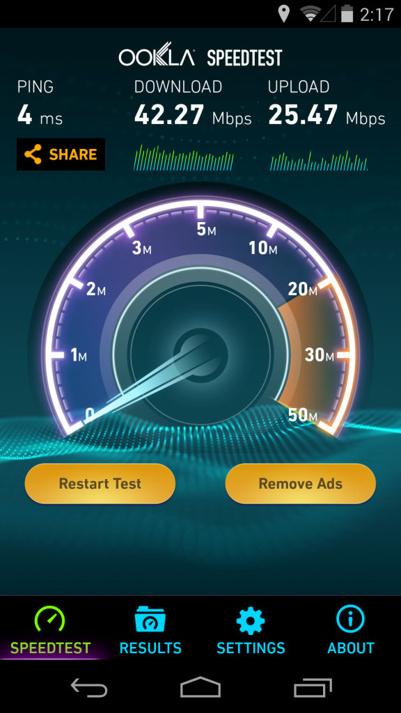 TCONNECT Speedtest
