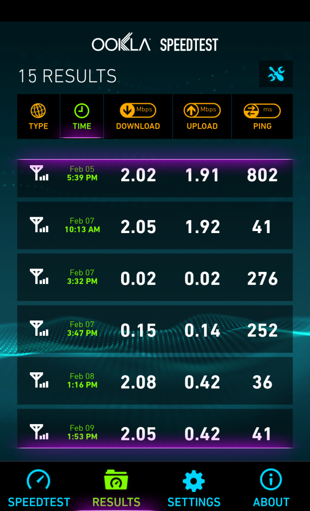 Hotlink Data Speeds