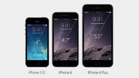 iPhone 6 Sizes