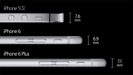 iPhone 6 Thinness